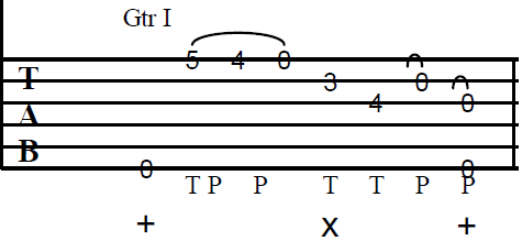 2011-03-30-fig4.png