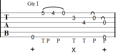 2011-03-30-fig5.png
